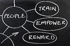 HR Brainstorm