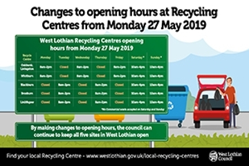 Reduction in opening hours at Recycling Centres