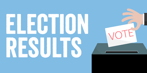 Scottish Parliamentary Elections results  Image